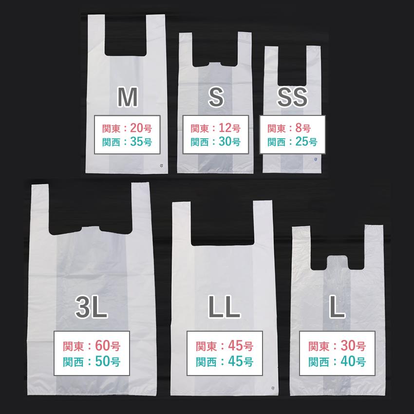 関東と関西のレジ袋のサイズ